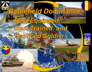 Read more about the article The Latest from TRADOC Mad Scientist: China's PLA Modernization through the DOTMLPF-P Lens